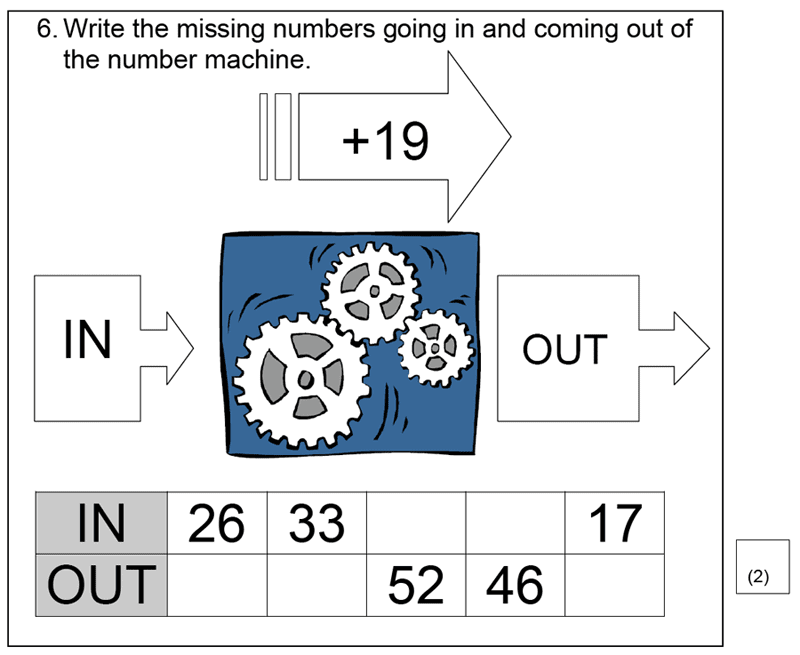 St Mary's School, Cambridge - Year 3 Maths Sample Test Paper Question 21