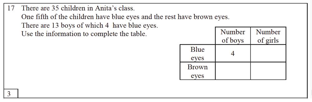 Trinity School - 10 Plus Maths Practice Paper Question 17