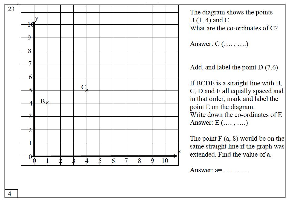 Trinity School - 10 Plus Maths Practice Paper Question 23