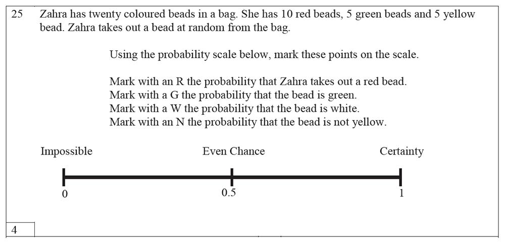 Trinity School - 10 Plus Maths Practice Paper Question 25