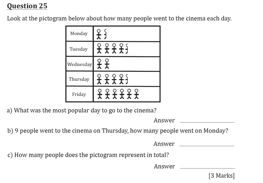 11 Plus Maths Independent Style Mock Test 2020 Question 28