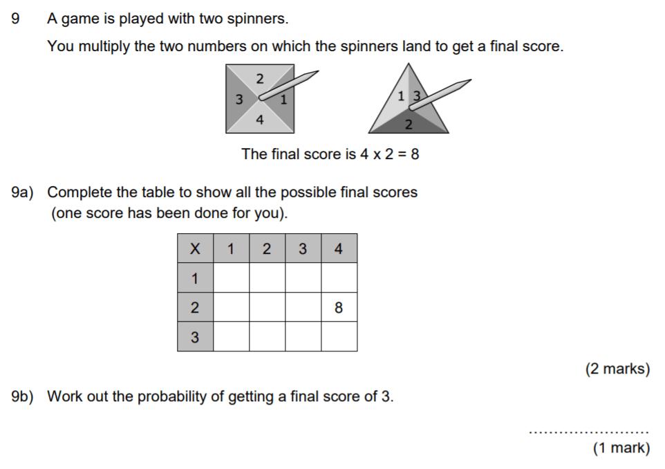 Aldenham School - 13 Plus Maths Sample Paper 2017 Question 10