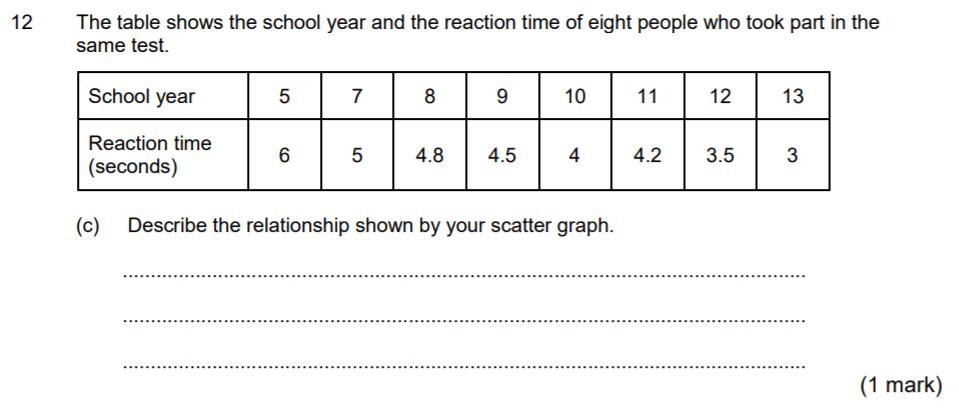 Aldenham School - 13 Plus Maths Sample Paper 2017 Question 17