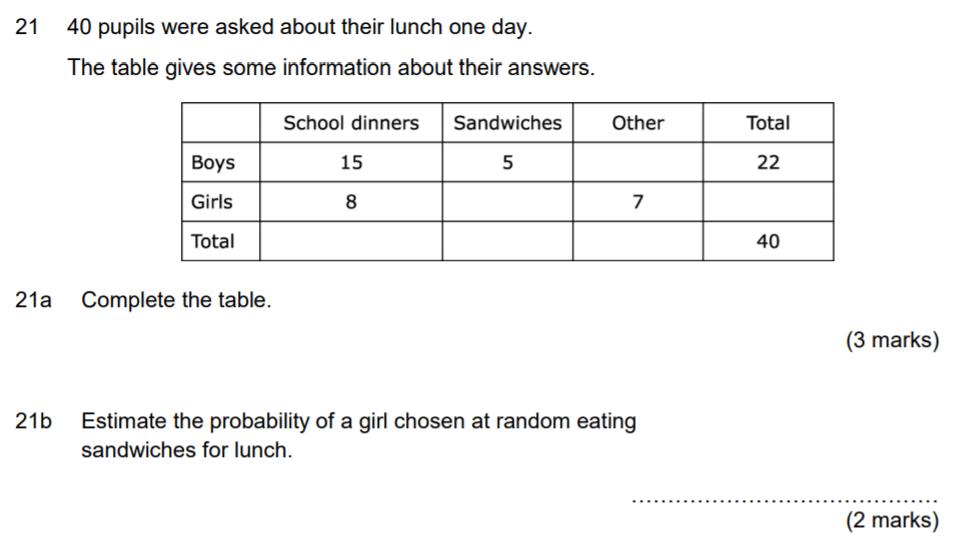 Aldenham School - 13 Plus Maths Sample Paper 2017 Question 30