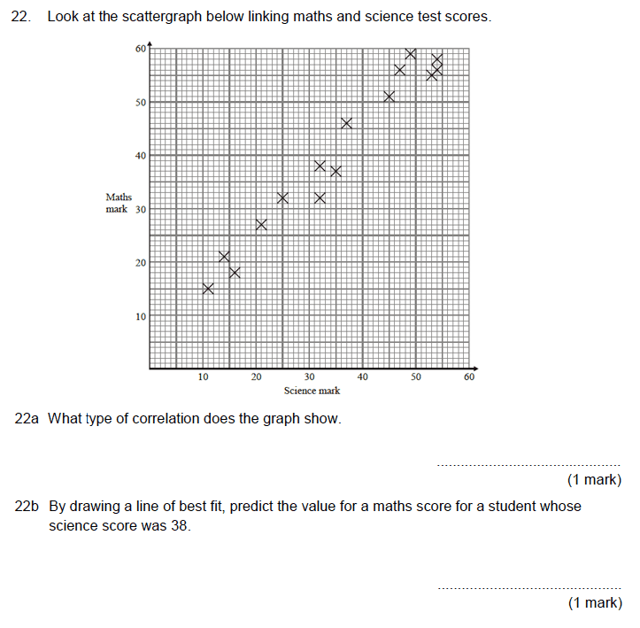 Aldenham School - 13 Plus Maths Sample Paper 2019 Question 24