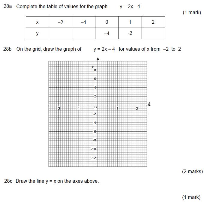 Aldenham School - 13 Plus Maths Sample Paper 2019 Question 30