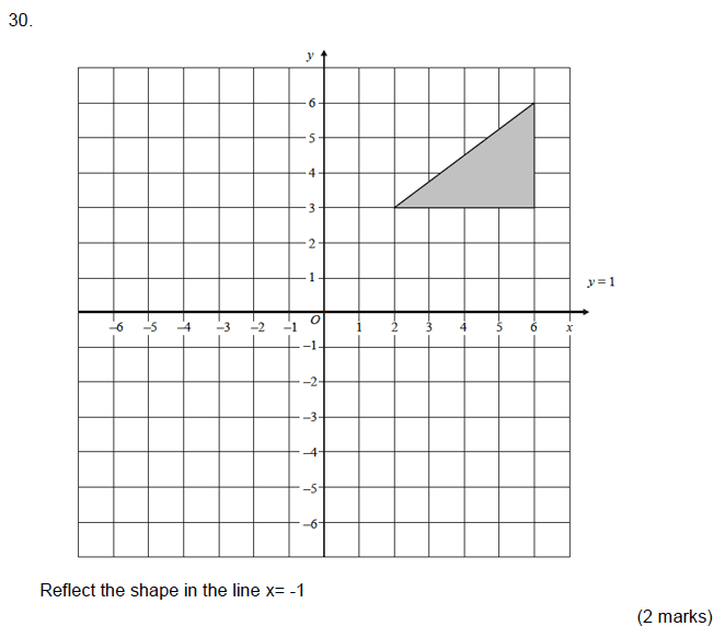 Aldenham School - 13 Plus Maths Sample Paper 2019 Question 32