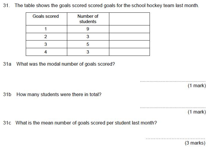 Aldenham School - 13 Plus Maths Sample Paper 2019 Question 33
