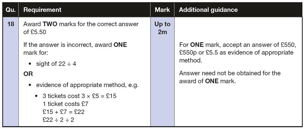 Answer 18 Maths KS2 SATs Papers 2018 - Year 6 Sample Paper 2 Reasoning, Statistics, Mean Median Mode Range, Money