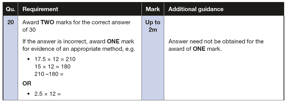 Answer 20 Maths KS2 SATs Papers 2018 - Year 6 Exam Paper 2 Reasoning, Numbers, Subtraction, Multiplication, Decimals