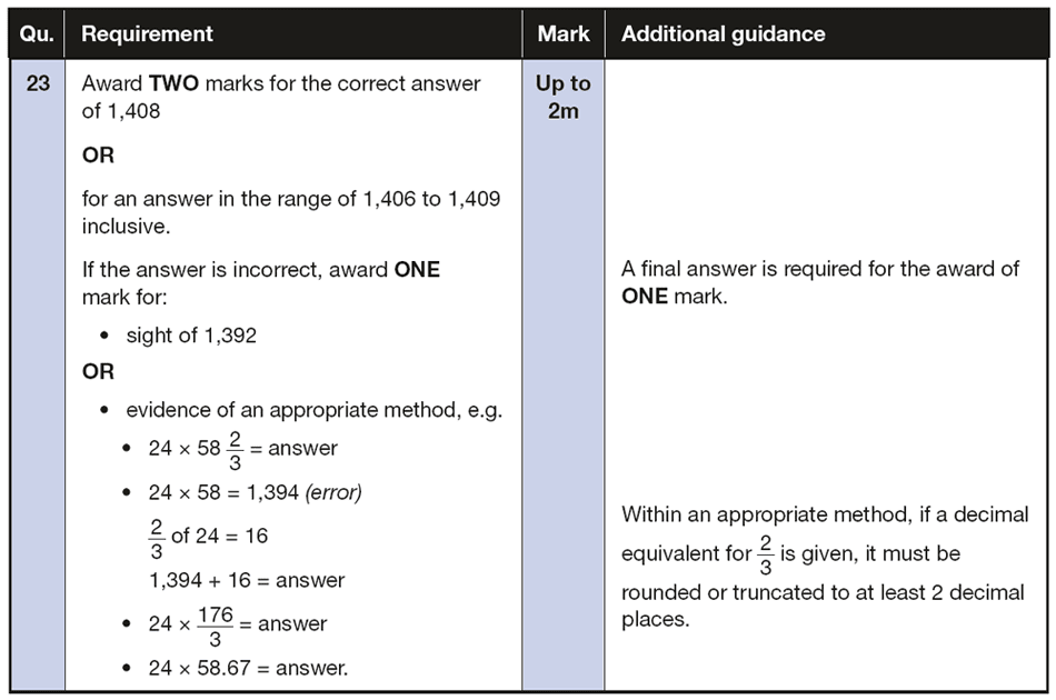 Numbers, Multiplication, Word Problems, Fractions