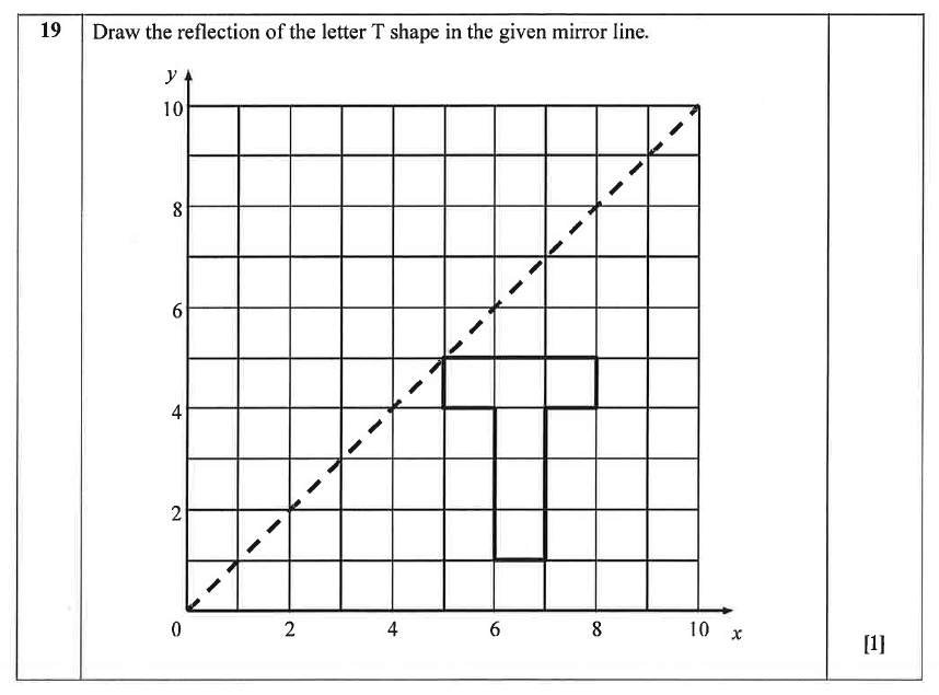 Christ's Hospital - Residential Assessment Year 9 Maths Question 20
