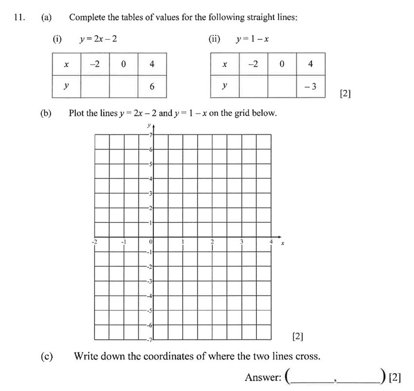 Dulwich College - Year 9 Maths Specimen Paper B Question 15