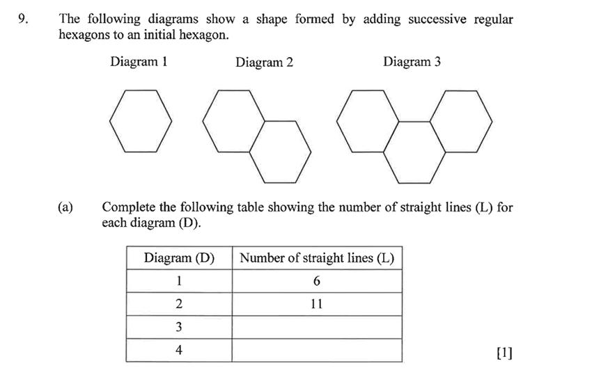 Dulwich College - Year 9 Maths Specimen Paper C Question 10