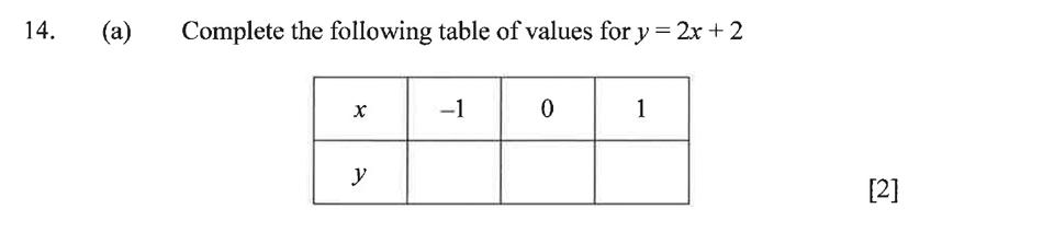 Dulwich College - Year 9 Maths Specimen Paper C Question 20
