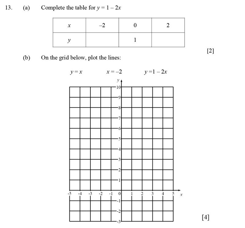 Dulwich College - Year 9 Maths Specimen Paper D Question 13