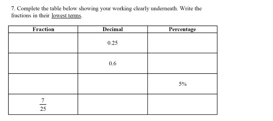 Emanuel School - 13 Plus Maths Sample Paper Question 07
