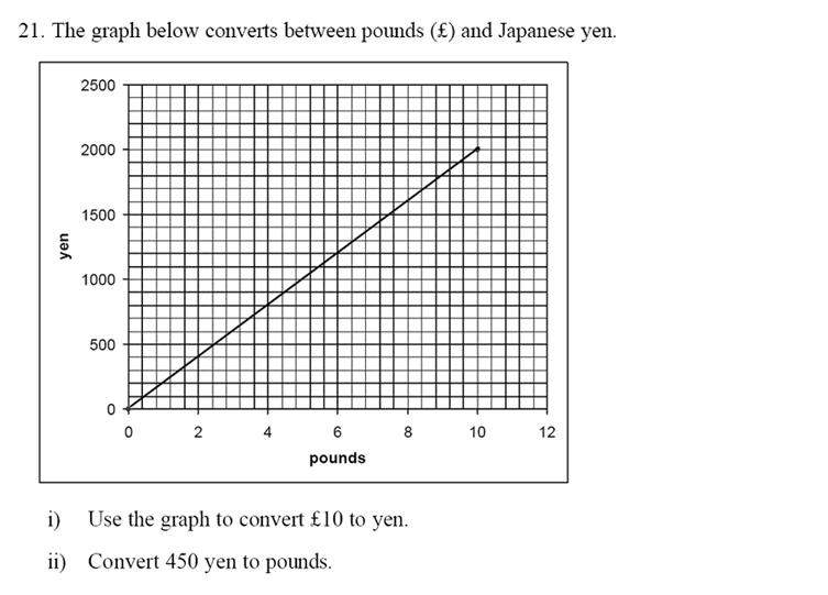 Emanuel School - 13 Plus Maths Sample Paper Question 23