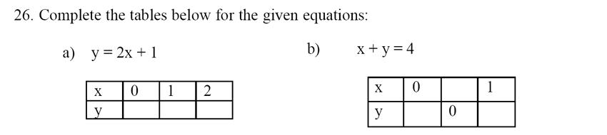 Emanuel School - 13 Plus Maths Sample Paper Question 30
