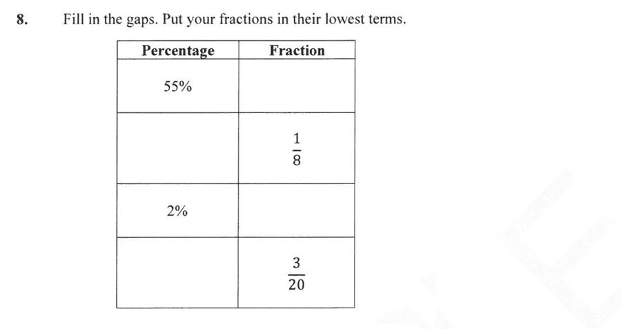 Forest School - 13 Plus Maths Sample Paper 2 Question 08