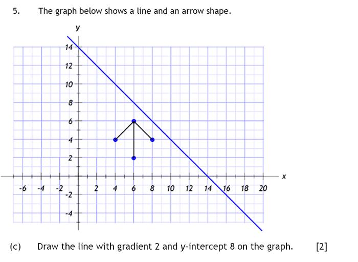 Haberdashers' Aske's Boys' School (HABS) - 13 Plus Maths Question 07