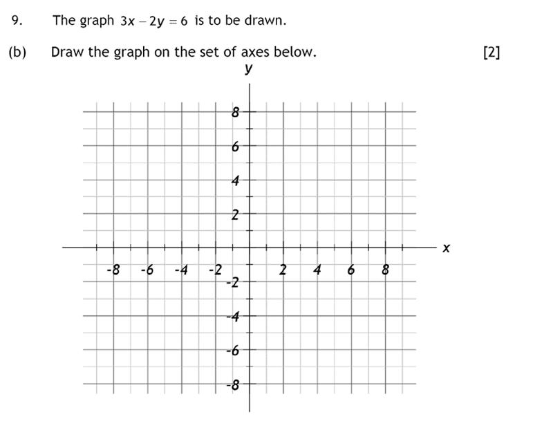 Haberdashers' Aske's Boys' School (HABS) - 13 Plus Maths Question 14
