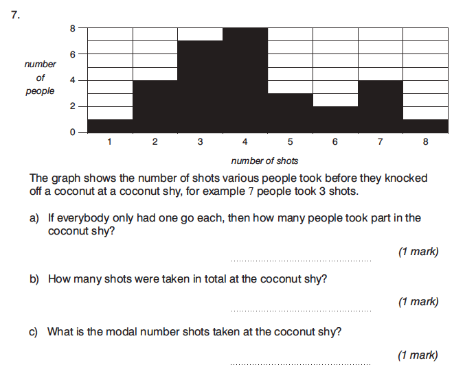King's College Junior School - 13 Plus Maths Calculator Paper 1 Question 11