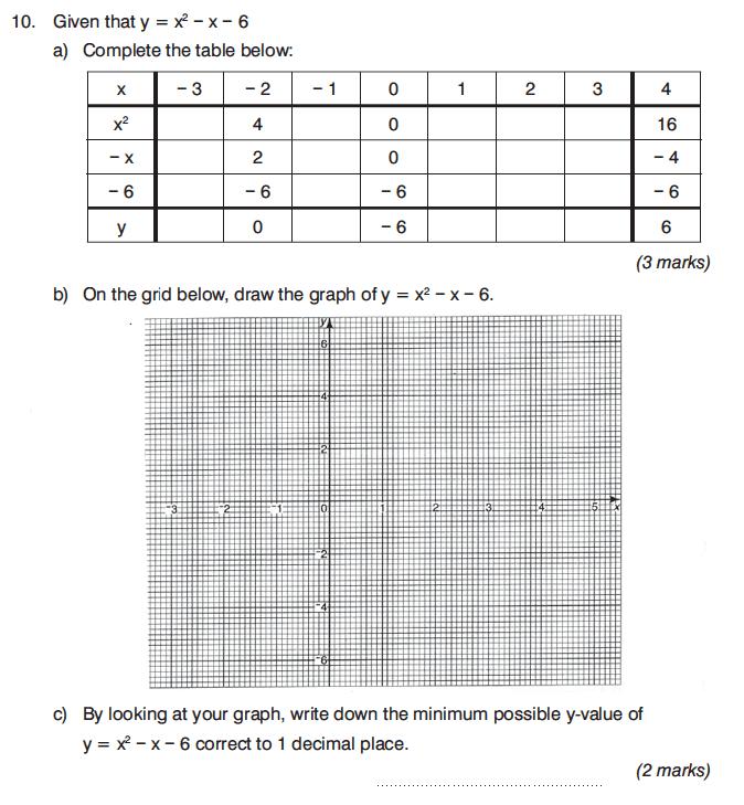 King's College Junior School - 13 Plus Maths Calculator Paper 1 Question 16