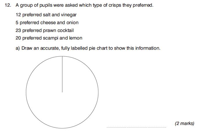 King's College Junior School - 13 Plus Maths Calculator Paper 1 Question 19
