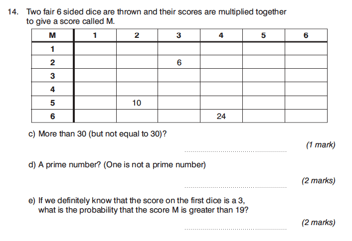 King's College Junior School - 13 Plus Maths Calculator Paper 1 Question 24