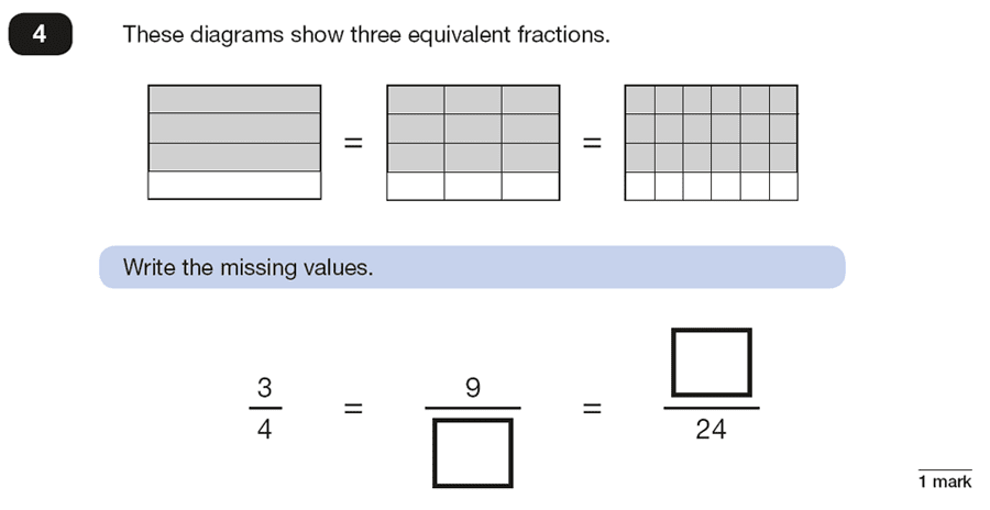 Qusetion 04 Maths KS2 SATs Papers 2018 - Year 6 Exam Paper 2 Reasoning, Numbers, Fractions