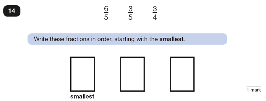 Qusetion 14 Maths KS2 SATs Papers 2018 - Year 6 Sample Paper 2 Reasoning, Numbers, Order and Compare Numbers, Fractions