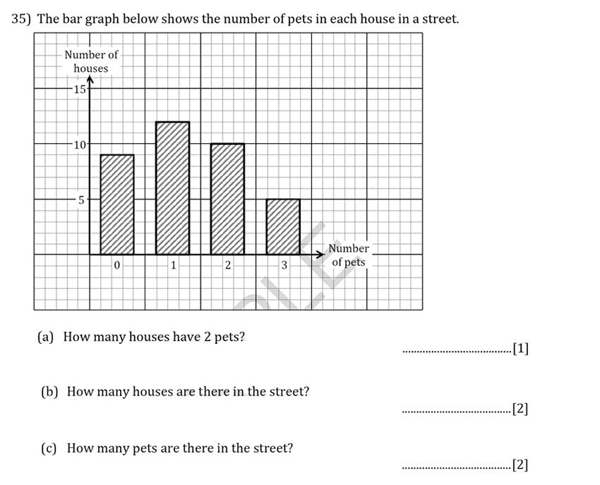 Reigate Grammar School - 13 Plus Pre-Test Maths Sample Paper Question 35