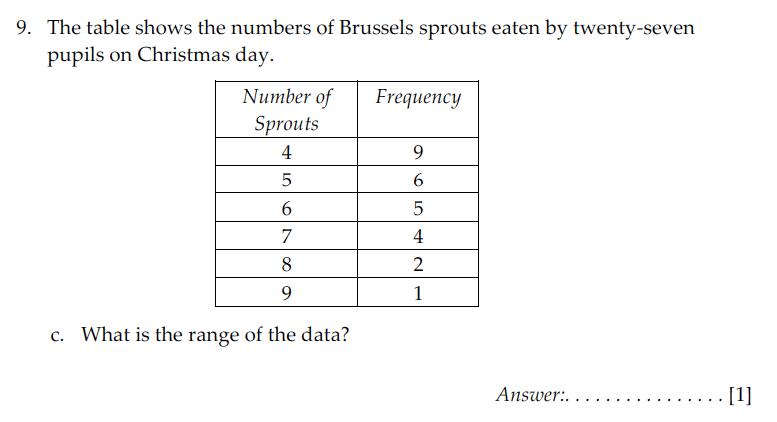 Sevenoaks School - Year 9 Maths Sample Paper 2009 Question 14