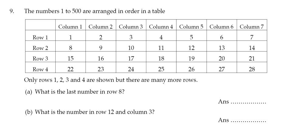 Sevenoaks School - Year 9 Maths Sample Paper 2012 Question 09