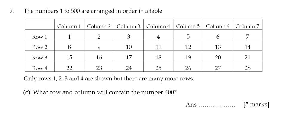 Sevenoaks School - Year 9 Maths Sample Paper 2012 Question 10