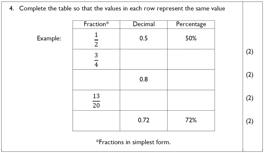 The John Lyon School - 13 Plus Maths Sample Paper Question 05