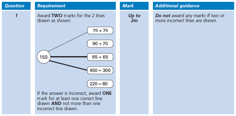 Answer 01 Maths KS2 SATs Papers 2002 - Year 6 Exam Paper 1, Numbers, Addition, Subtraction