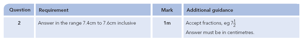 Answer 02 Maths KS2 SATs Papers 2012 - Year 6 Sample Paper 2, Measurement, Ruler Measurement
