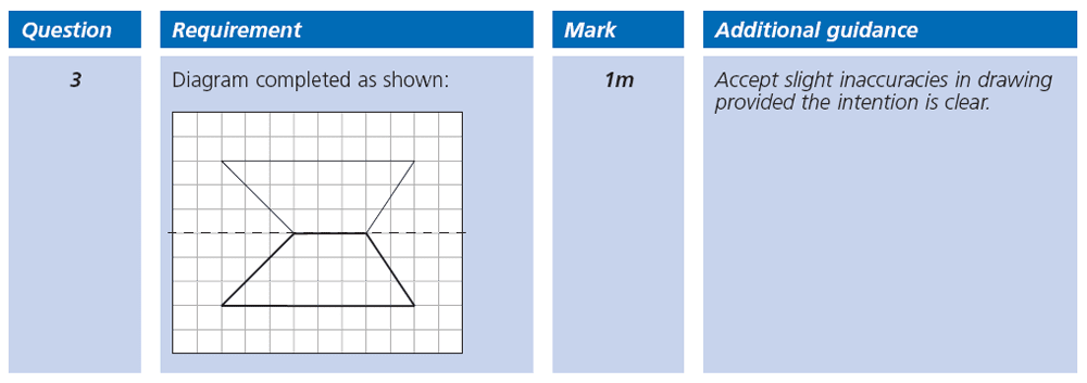 Answer 03 Maths KS2 SATs Papers 2003 - Year 6 Sample Paper 1, Geometry, Reflection