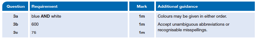 Answer 03 Maths KS2 SATs Papers 2014 - Year 6 Sample Paper 1, Statistics, Pictograms