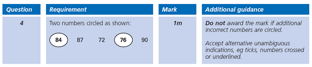 Answer 04 Maths KS2 SATs Papers 2003 - Year 6 Practice Paper 1, Numbers, Rounding