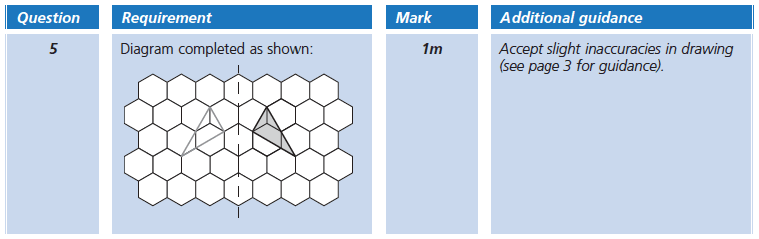 Answer 05 Maths KS2 SATs Papers 2005 - Year 6 Practice Paper 2, Geometry, Reflection