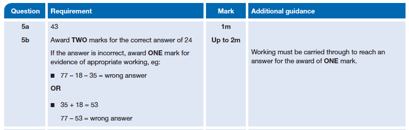 Answer 05 Maths KS2 SATs Papers 2014 - Year 6 Past Paper 2, Numbers, Subtraction, Word Problems