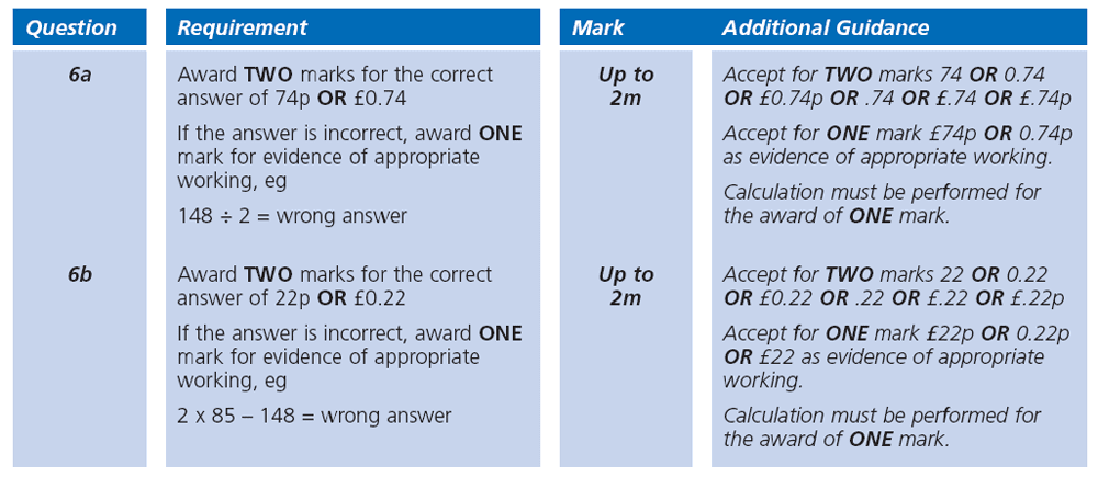 Answer 06 Maths KS2 SATs Papers 2000 - Year 6 Past Paper 1, Numbers, Word Problems, Decimals, Measurement, Currency Conversions, Money