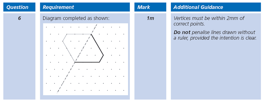 Answer 06 Maths KS2 SATs Papers 2000 - Year 6 Past Paper 2, Geometry, Reflection