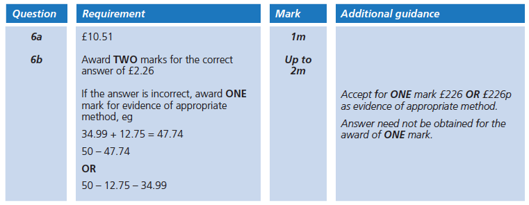 Answer 06 Maths KS2 SATs Papers 2006 - Year 6 Past Paper 2, Numbers, Addition, Subtraction, Decimals, Money