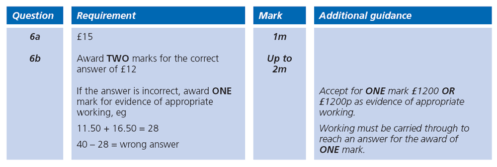Answer 06 Maths KS2 SATs Papers 2007 - Year 6 Sample Paper 1, Numbers, Subtraction, Rounding, Word Problems, Money