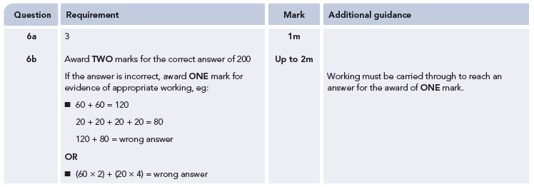 Answer 06 Maths KS2 SATs Papers 2009 - Year 6 Practice Paper 1, Numbers, Word Problems, Algebra, Substitution, Logical Problems