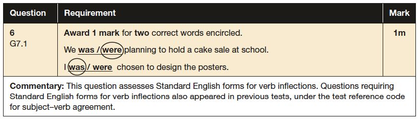 Answer 06 SPaG KS2 SATs Papers 2016 - Year 6 English Sample Paper 1, Standard English and formality